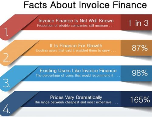 Many More SMEs Could Be Using Invoice Finance